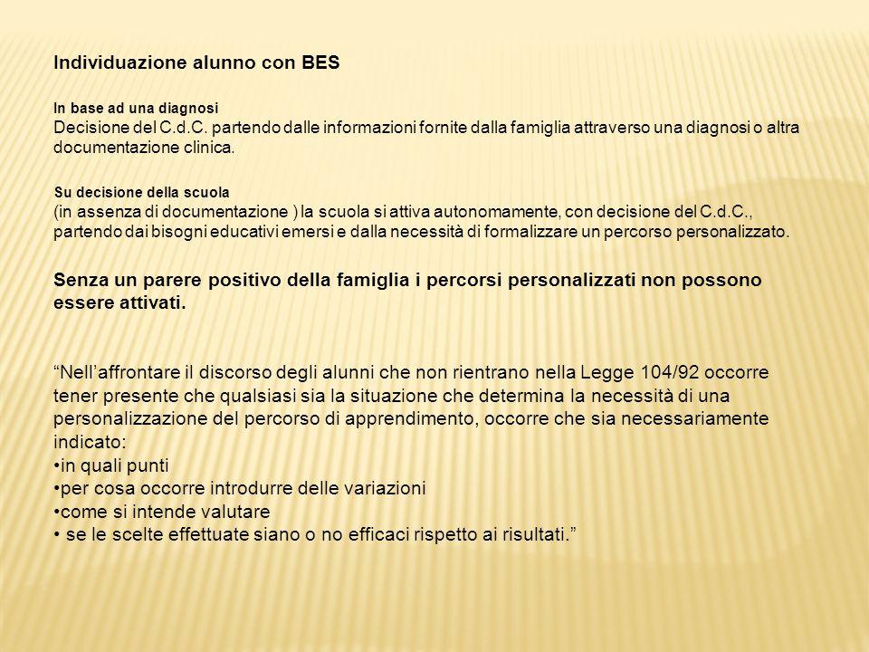 Individuazione alunno con BES In base ad una diagnosi Decisione del C.d.C.
