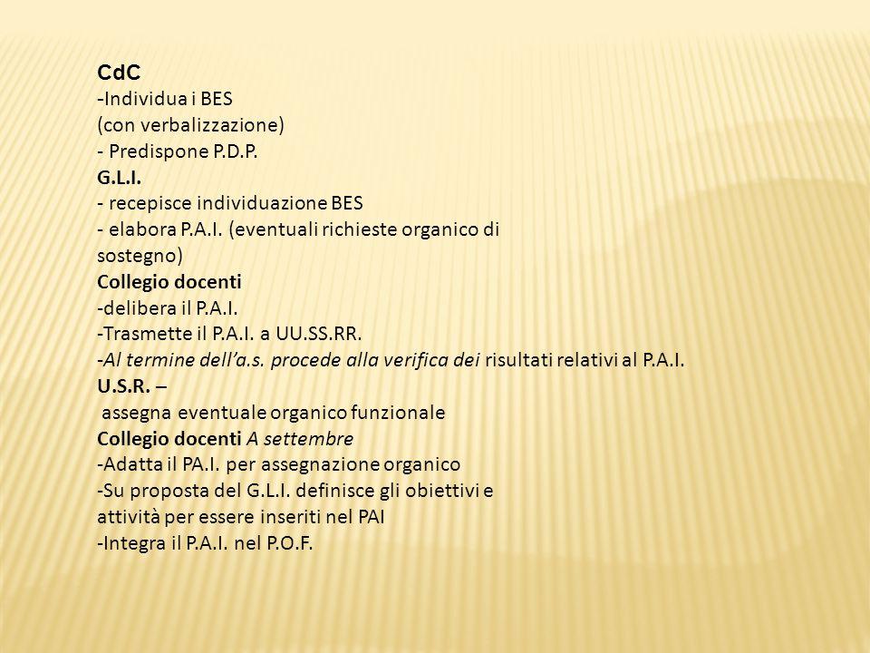 CdC - Individua i BES (con verbalizzazione) - Predispone P.D.P.