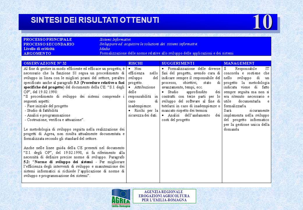 AGENZIA REGIONALE EROGAZIONI AGRICOLTURA PER L'EMILIA-ROMAGNA SINTESI DEI RISULTATI OTTENUTI 10