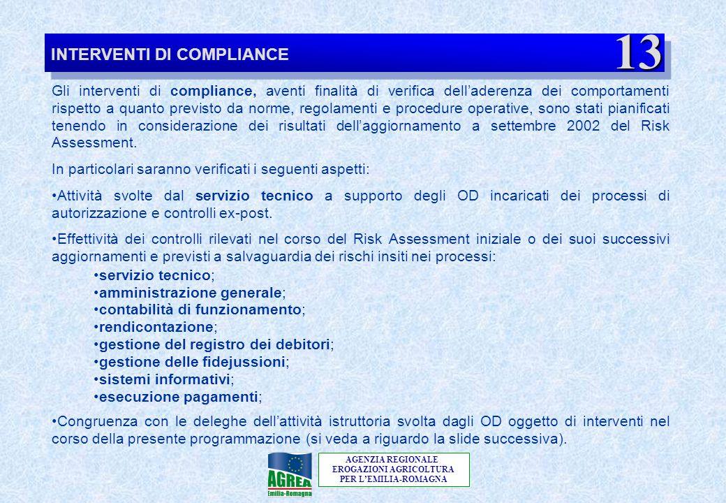 AGENZIA REGIONALE EROGAZIONI AGRICOLTURA PER L'EMILIA-ROMAGNA 13 INTERVENTI DI COMPLIANCE Gli interventi di compliance, aventi finalità di verifica de