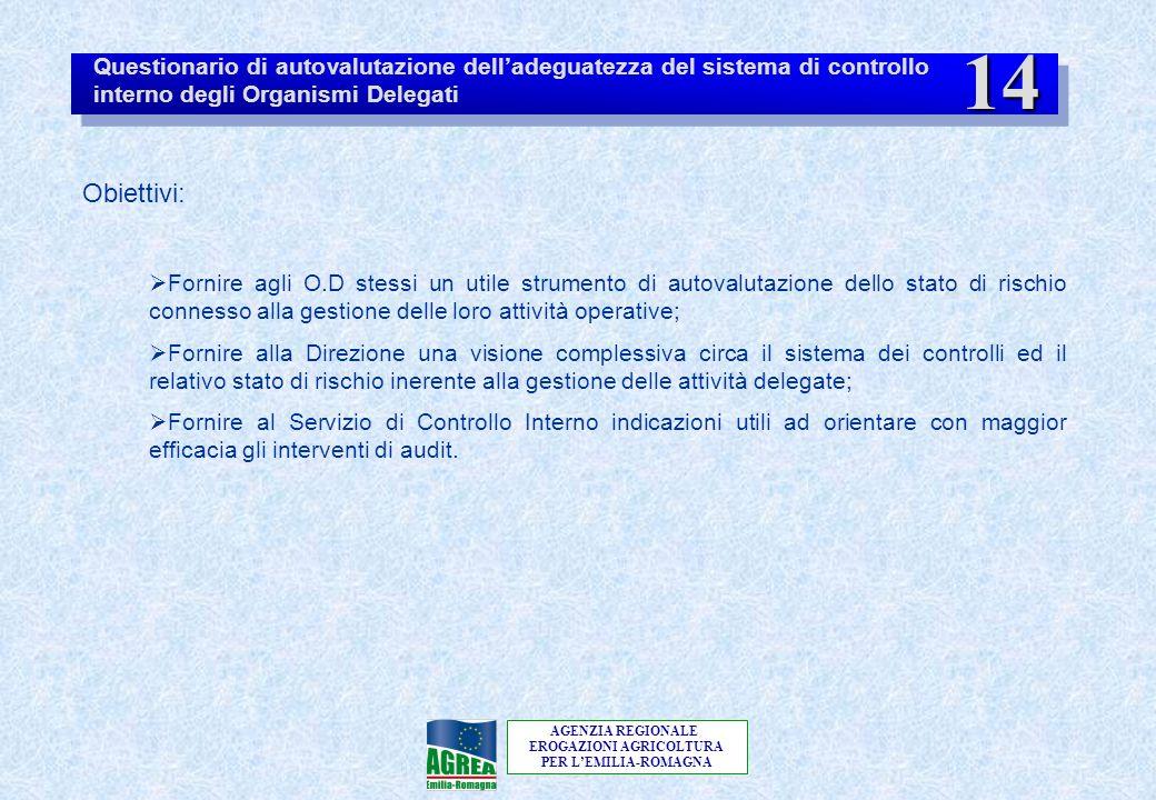 AGENZIA REGIONALE EROGAZIONI AGRICOLTURA PER L'EMILIA-ROMAGNA Obiettivi:  Fornire agli O.D stessi un utile strumento di autovalutazione dello stato d