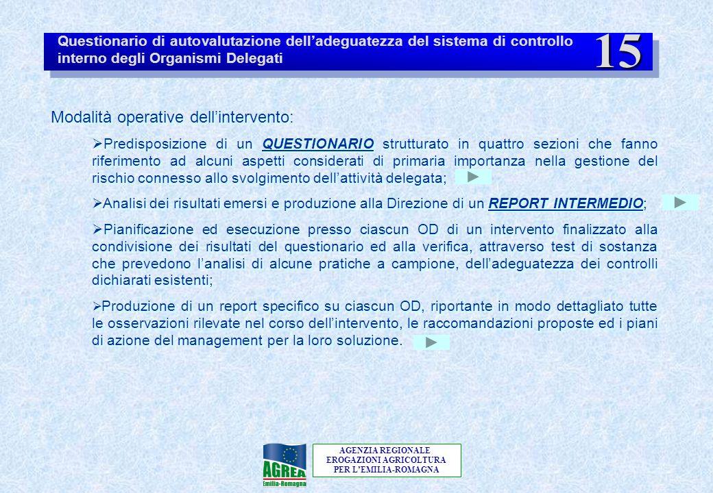 AGENZIA REGIONALE EROGAZIONI AGRICOLTURA PER L'EMILIA-ROMAGNA Modalità operative dell'intervento:  Predisposizione di un QUESTIONARIO strutturato in