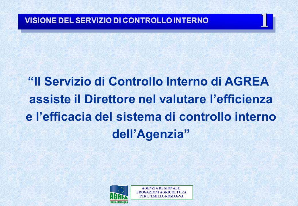 """AGENZIA REGIONALE EROGAZIONI AGRICOLTURA PER L'EMILIA-ROMAGNA """"Il Servizio di Controllo Interno di AGREA assiste il Direttore nel valutare l'efficienz"""