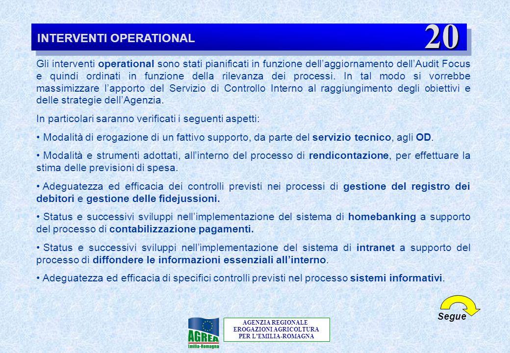 AGENZIA REGIONALE EROGAZIONI AGRICOLTURA PER L'EMILIA-ROMAGNA INTERVENTI OPERATIONAL Gli interventi operational sono stati pianificati in funzione del
