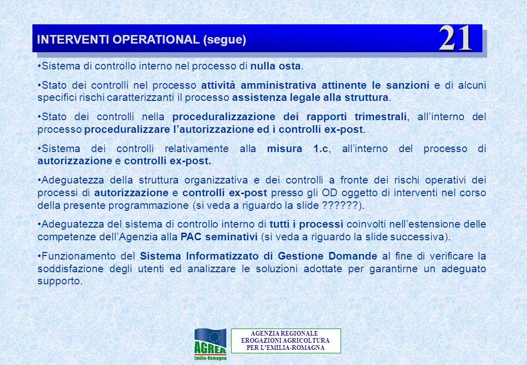 AGENZIA REGIONALE EROGAZIONI AGRICOLTURA PER L'EMILIA-ROMAGNA INTERVENTI OPERATIONAL (segue) Sistema di controllo interno nel processo di nulla osta.