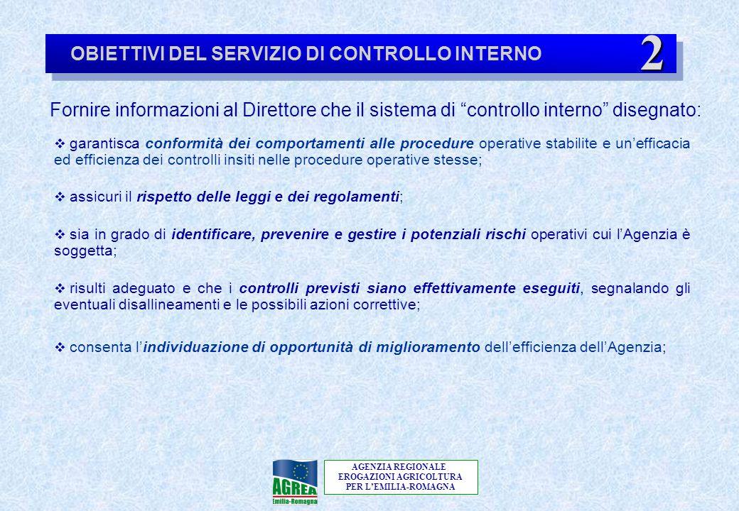AGENZIA REGIONALE EROGAZIONI AGRICOLTURA PER L'EMILIA-ROMAGNA OBIETTIVI DEL SERVIZIO DI CONTROLLO INTERNO Fornire informazioni al Direttore che il sis