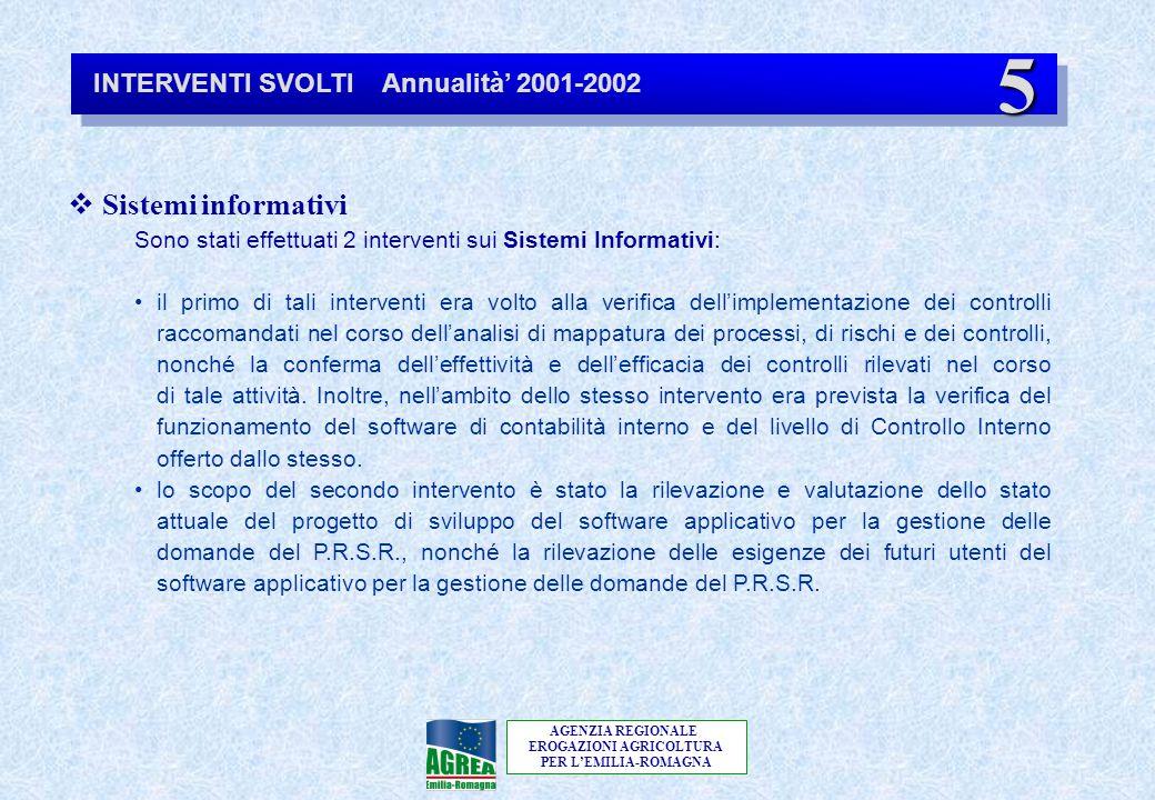 AGENZIA REGIONALE EROGAZIONI AGRICOLTURA PER L'EMILIA-ROMAGNA 5  Sistemi informativi Sono stati effettuati 2 interventi sui Sistemi Informativi: il p
