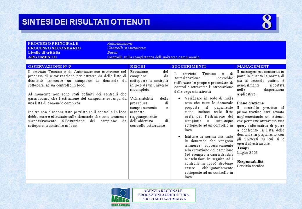 AGENZIA REGIONALE EROGAZIONI AGRICOLTURA PER L'EMILIA-ROMAGNA Questionario di autovalutazione dell'adeguatezza del sistema di controllo interno degli Organismi Delegati 19