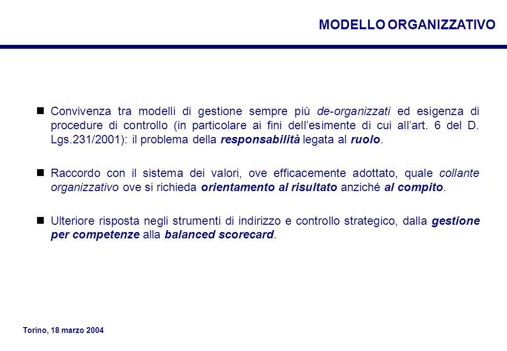 Torino, 18 marzo 2004 Convivenza tra modelli di gestione sempre più de-organizzati ed esigenza di procedure di controllo (in particolare ai fini dell'esimente di cui all'art.