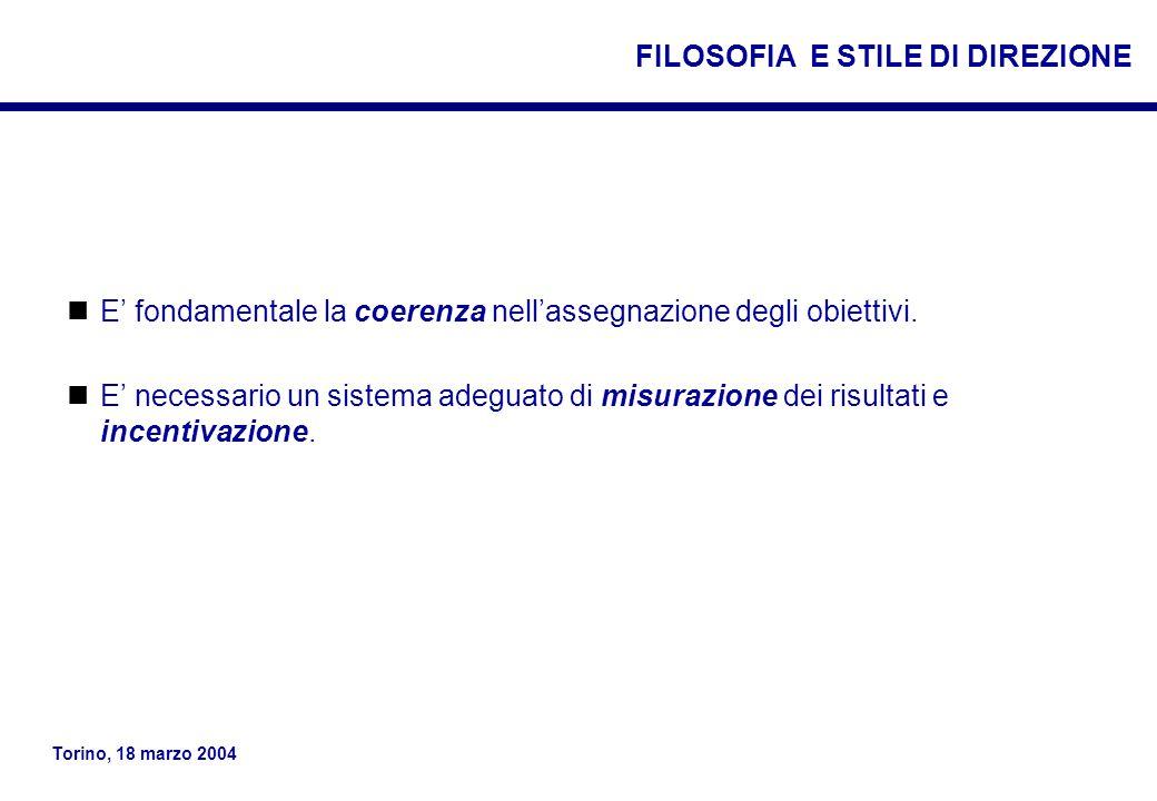 Torino, 18 marzo 2004 E' fondamentale la coerenza nell'assegnazione degli obiettivi.