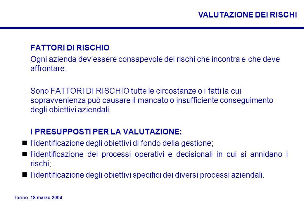 Torino, 18 marzo 2004 FATTORI DI RISCHIO Ogni azienda dev'essere consapevole dei rischi che incontra e che deve affrontare.