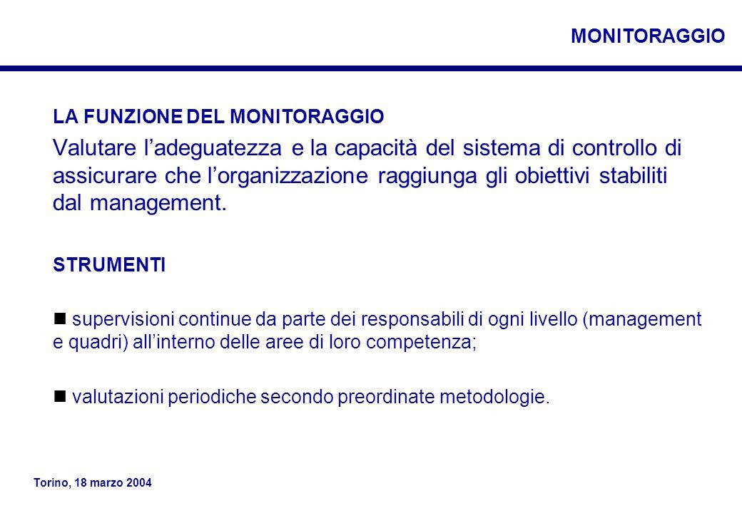 Torino, 18 marzo 2004 LA FUNZIONE DEL MONITORAGGIO Valutare l'adeguatezza e la capacità del sistema di controllo di assicurare che l'organizzazione raggiunga gli obiettivi stabiliti dal management.