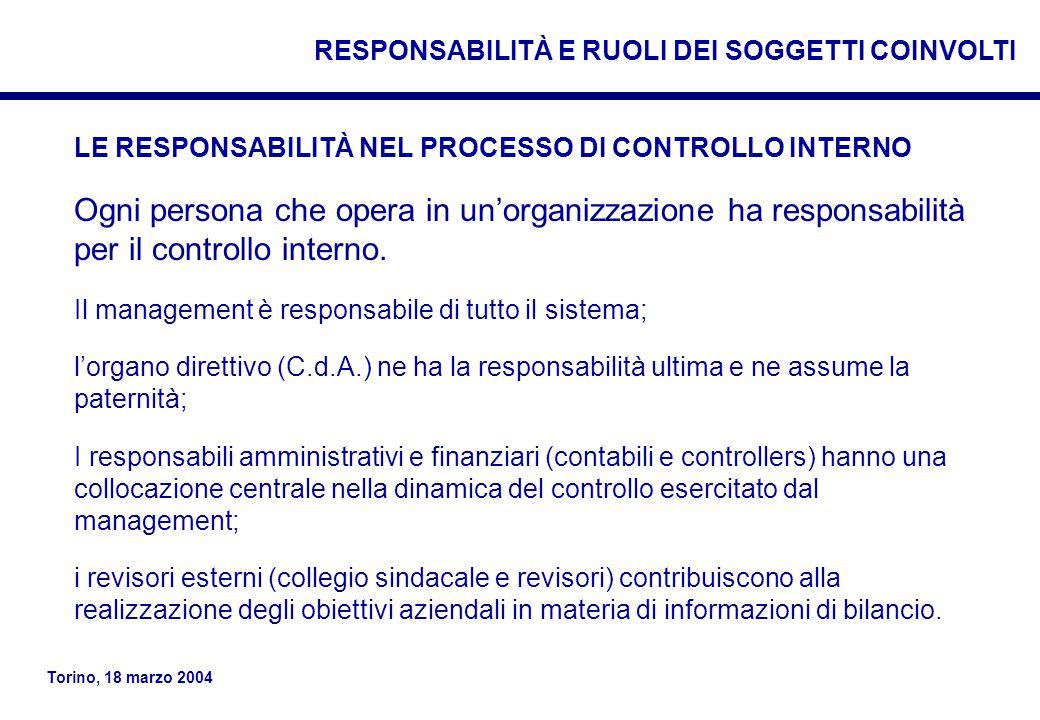 Torino, 18 marzo 2004 LE RESPONSABILITÀ NEL PROCESSO DI CONTROLLO INTERNO Ogni persona che opera in un'organizzazione ha responsabilità per il controllo interno.