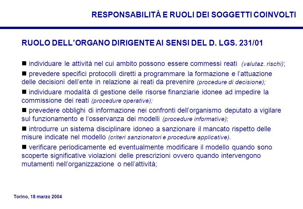 Torino, 18 marzo 2004 RUOLO DELL'ORGANO DIRIGENTE AI SENSI DEL D.