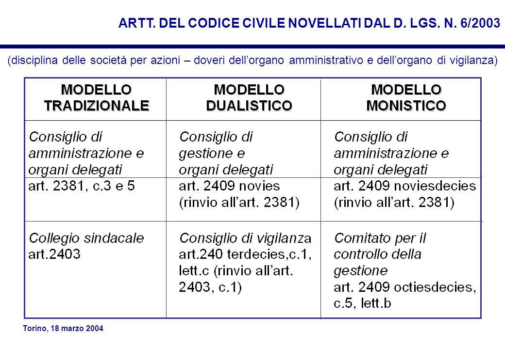 Torino, 18 marzo 2004 Gli incidenti [tecnologici] sono sovente il risultato non tanto di deviazioni rispetto alle norme,quanto del normale funzionamento delle organizzazioni; dell'aderenza a norme e regole istituzionali piuttosto che di aberrazioni.