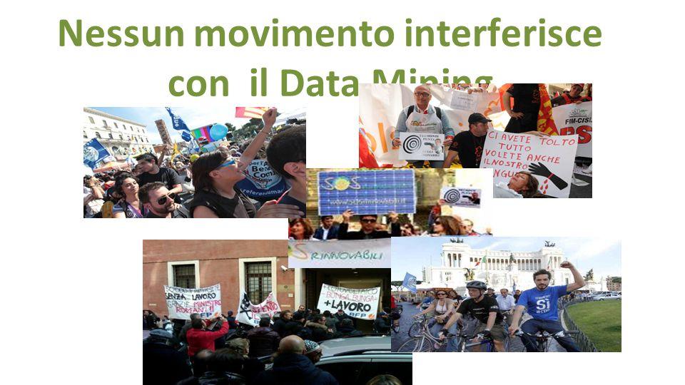 Nessun movimento interferisce con il Data Mining