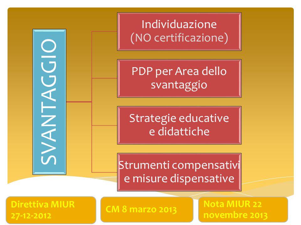 SVANTAGGIO Individuazione (NO certificazione) PDP per Area dello svantaggio Strategie educative e didattiche Strumenti compensativi e misure dispensat