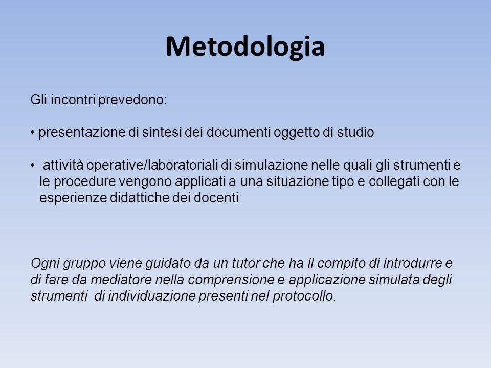 Metodologia Gli incontri prevedono: presentazione di sintesi dei documenti oggetto di studio attività operative/laboratoriali di simulazione nelle qua