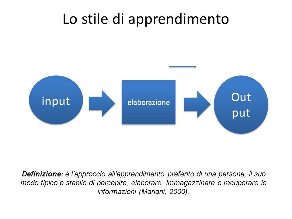 Lo stile di apprendimento input elaborazione Out put Out put Definizione: è l'approccio all'apprendimento preferito di una persona, il suo modo tipico e stabile di percepire, elaborare, immagazzinare e recuperare le informazioni (Mariani, 2000).