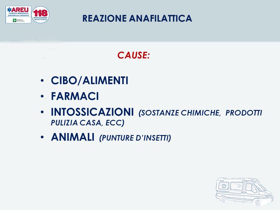 CIBO/ALIMENTI FARMACI INTOSSICAZIONI (SOSTANZE CHIMICHE, PRODOTTI PULIZIA CASA, ECC) ANIMALI (PUNTURE D'INSETTI) CAUSE: