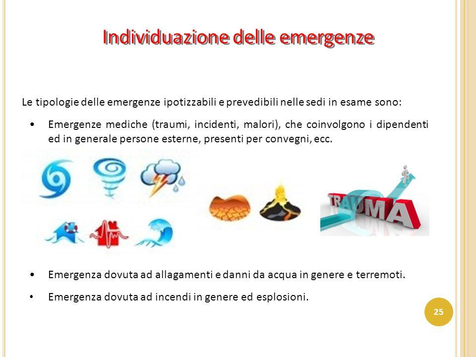 Individuazione delle emergenze Le tipologie delle emergenze ipotizzabili e prevedibili nelle sedi in esame sono: Emergenze mediche (traumi, incidenti,