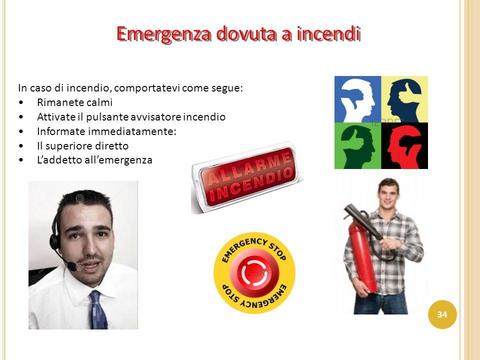 Emergenza dovuta a incendi In caso di incendio, comportatevi come segue: Rimanete calmi Attivate il pulsante avvisatore incendio Informate immediatame