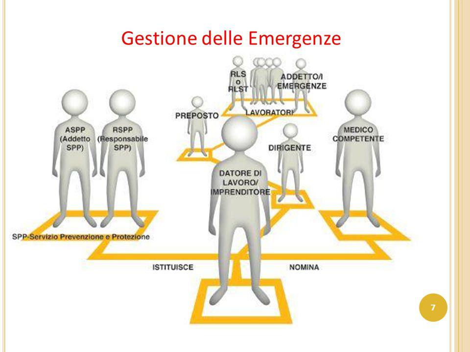 Gestione delle Emergenze 7