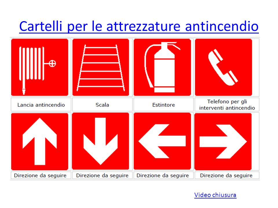 Cartelli per le attrezzature antincendio Video chiusura