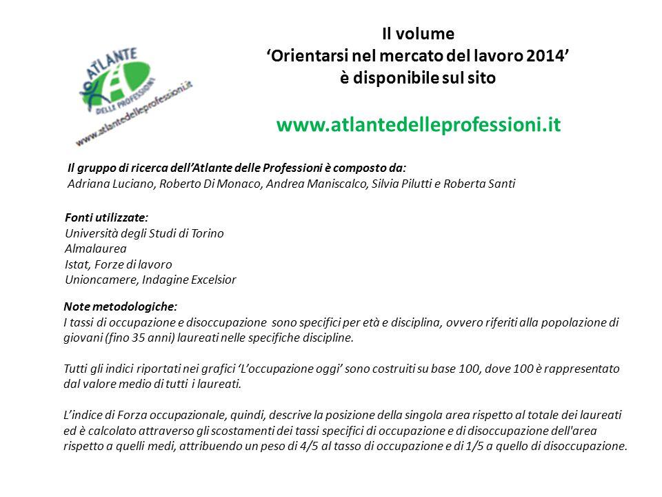 Il volume 'Orientarsi nel mercato del lavoro 2014' è disponibile sul sito www.atlantedelleprofessioni.it Fonti utilizzate: Università degli Studi di T