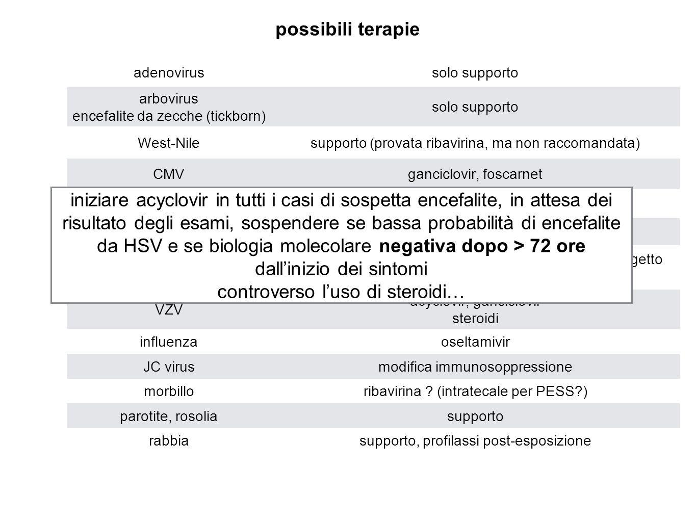 possibili terapie adenovirussolo supporto arbovirus encefalite da zecche (tickborn) solo supporto West-Nilesupporto (provata ribavirina, ma non raccom