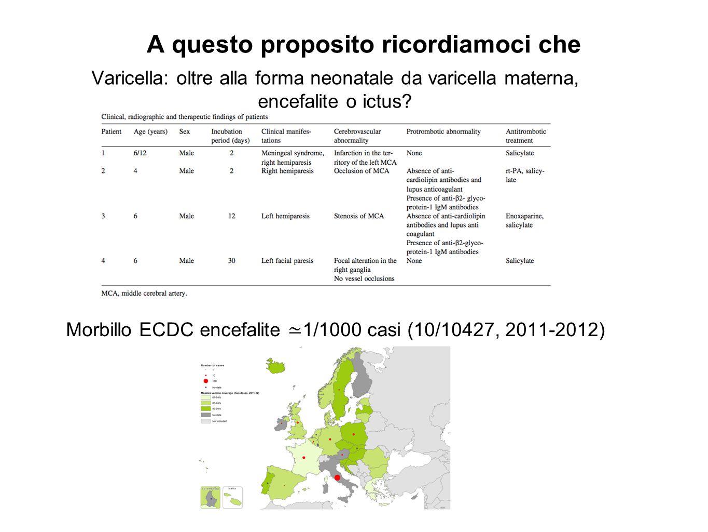A questo proposito ricordiamoci che Morbillo ECDC encefalite ≃ 1/1000 casi (10/10427, 2011-2012) Varicella: oltre alla forma neonatale da varicella ma