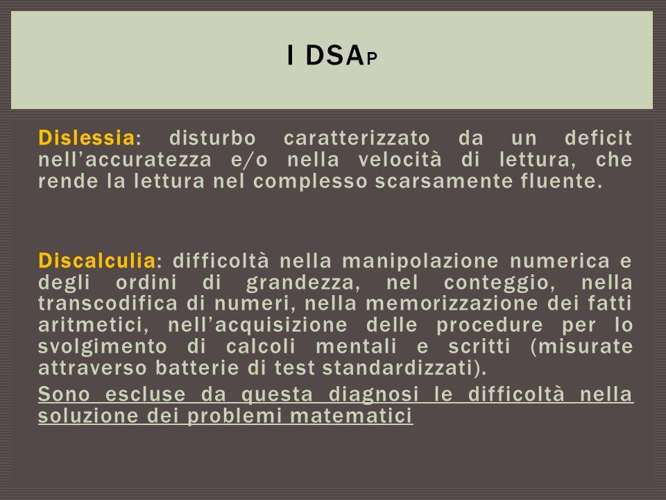 Dislessia: disturbo caratterizzato da un deficit nell'accuratezza e/o nella velocità di lettura, che rende la lettura nel complesso scarsamente fluent