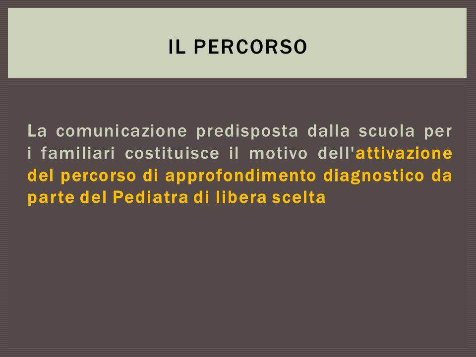 La comunicazione predisposta dalla scuola per i familiari costituisce il motivo dell'attivazione del percorso di approfondimento diagnostico da parte