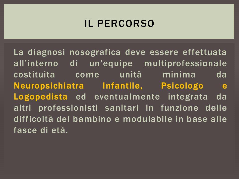La diagnosi nosografica deve essere effettuata all'interno di un'equipe multiprofessionale costituita come unità minima da Neuropsichiatra Infantile,