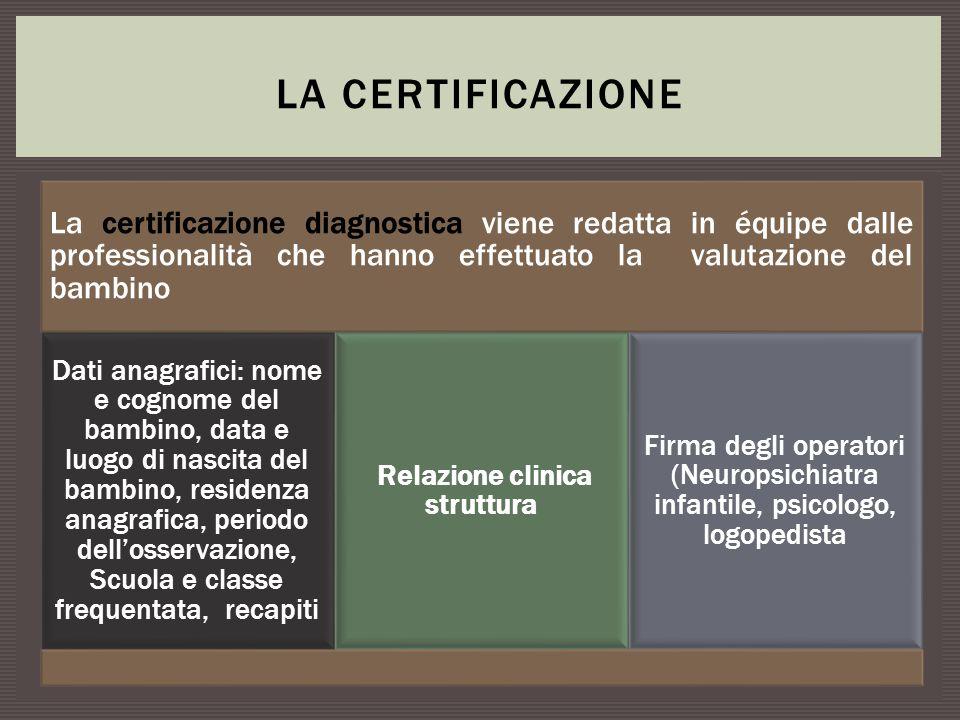 La certificazione diagnostica viene redatta in équipe dalle professionalità che hanno effettuato la valutazione del bambino Dati anagrafici: nome e co