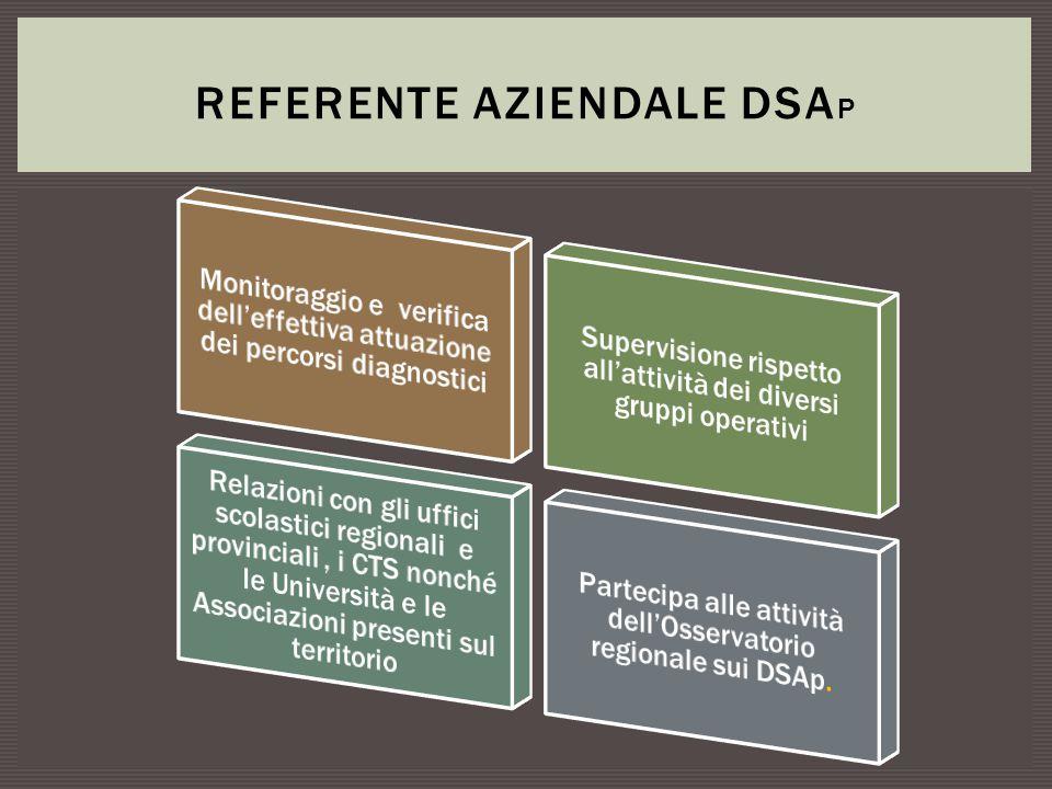 REFERENTE AZIENDALE DSA P