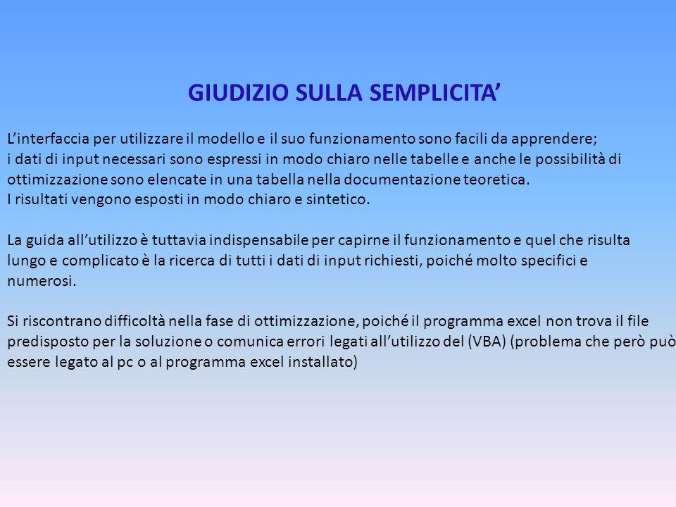 GIUDIZIO SULLA SEMPLICITA' L'interfaccia per utilizzare il modello e il suo funzionamento sono facili da apprendere; i dati di input necessari sono es