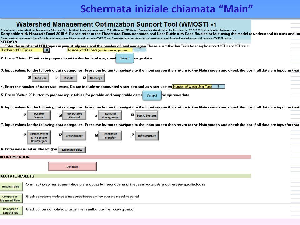 Schermata iniziale chiamata Main