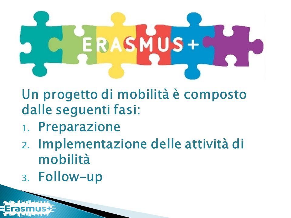 Un progetto di mobilità è composto dalle seguenti fasi: 1.