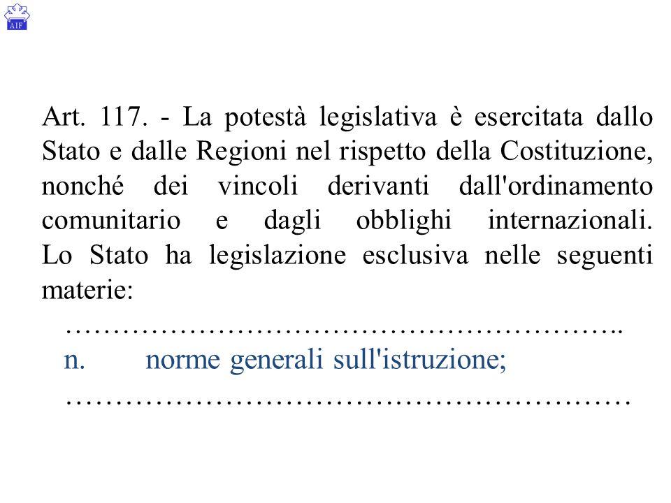 Art. 117. - La potestà legislativa è esercitata dallo Stato e dalle Regioni nel rispetto della Costituzione, nonché dei vincoli derivanti dall'ordinam