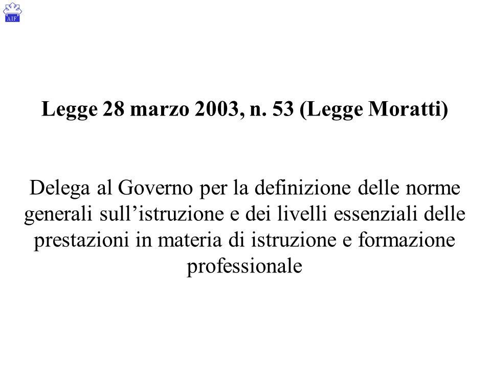 Legge 28 marzo 2003, n. 53 (Legge Moratti) Delega al Governo per la definizione delle norme generali sull'istruzione e dei livelli essenziali delle pr