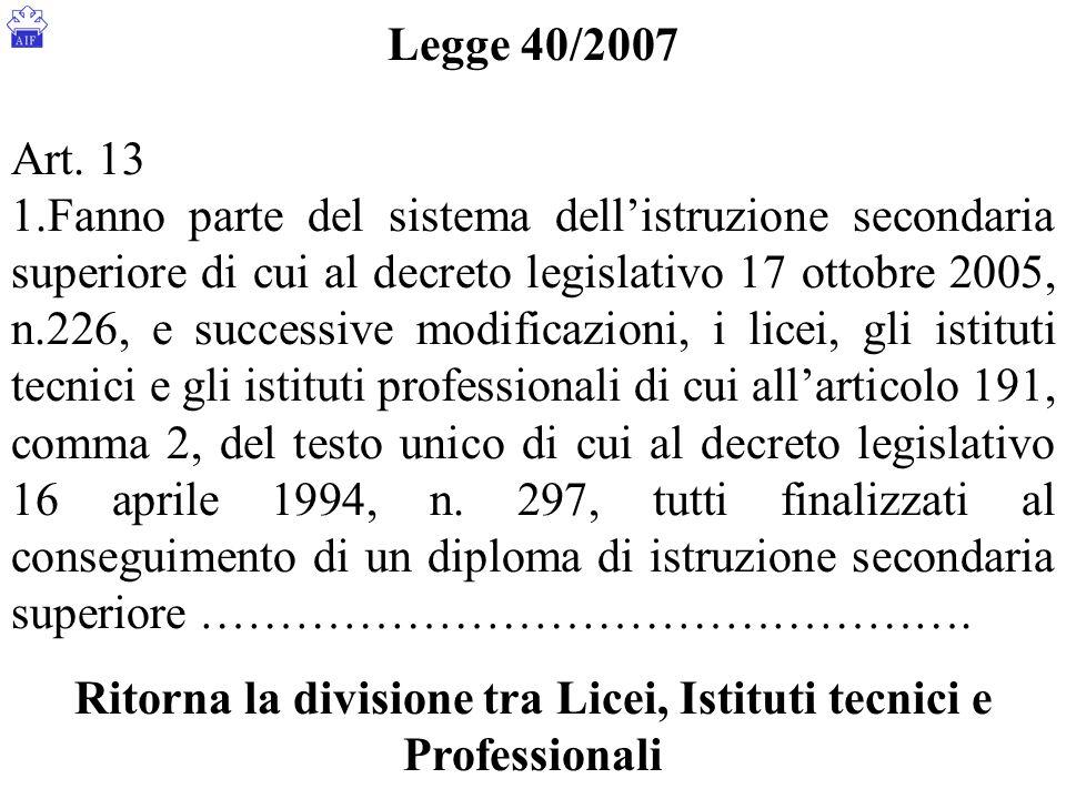 Legge 40/2007 Art. 13 1.Fanno parte del sistema dell'istruzione secondaria superiore di cui al decreto legislativo 17 ottobre 2005, n.226, e successiv