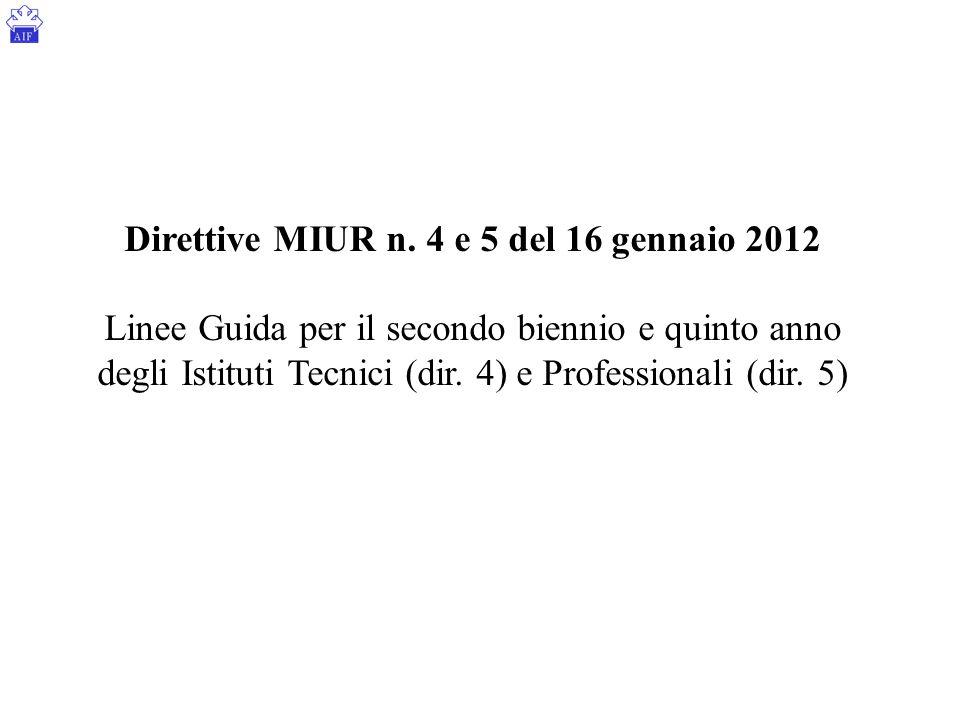 Direttive MIUR n. 4 e 5 del 16 gennaio 2012 Linee Guida per il secondo biennio e quinto anno degli Istituti Tecnici (dir. 4) e Professionali (dir. 5)