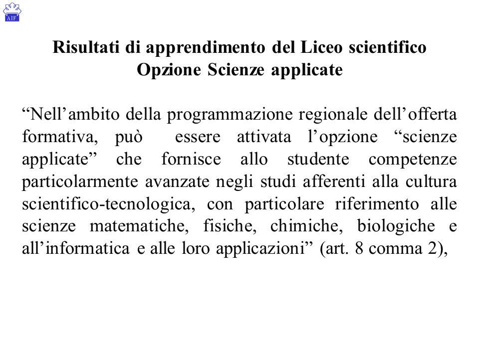 """Risultati di apprendimento del Liceo scientifico Opzione Scienze applicate """"Nell'ambito della programmazione regionale dell'offerta formativa, può ess"""