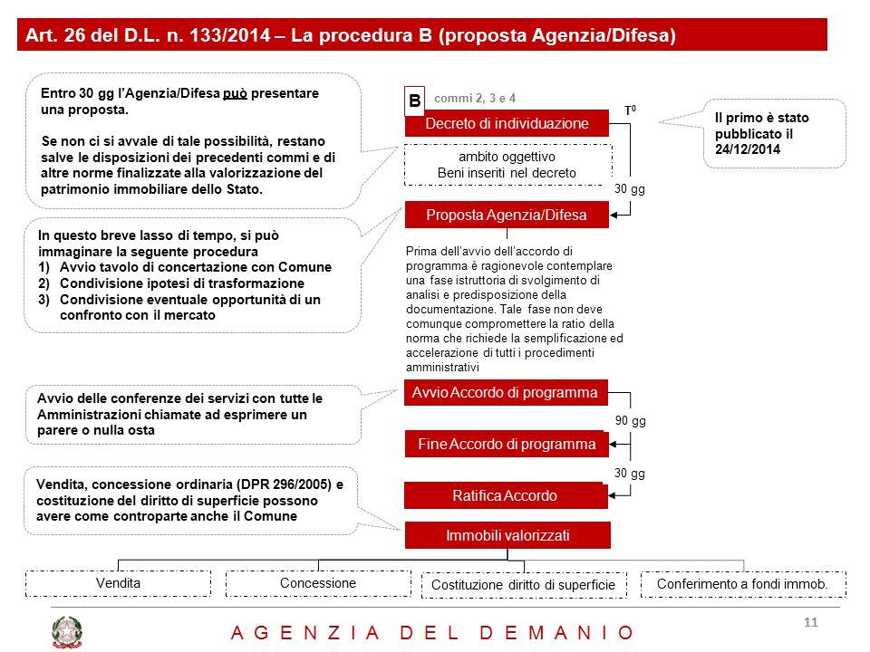 Art. 26 del D.L. n. 133/2014 – La procedura B (proposta Agenzia/Difesa) Decreto di individuazione ambito oggettivo Beni inseriti nel decreto Proposta