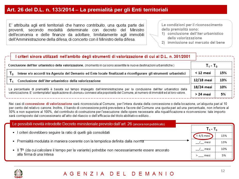 Art. 26 del D.L. n. 133/2014 – La premialità per gli Enti territoriali E' attribuita agli enti territoriali che hanno contribuito, una quota parte dei