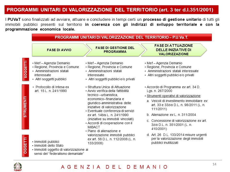 PROGRAMMI UNITARI DI VALORIZZAZIONE DEL TERRITORIO (art. 3 ter d.l.351/2001) I PUVaT sono finalizzati ad avviare, attuare e concludere in tempi certi