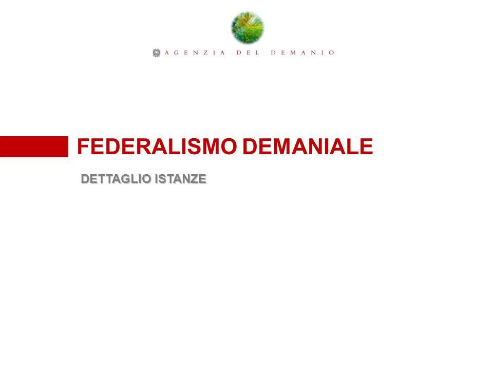 FEDERALISMO DEMANIALE DETTAGLIO ISTANZE