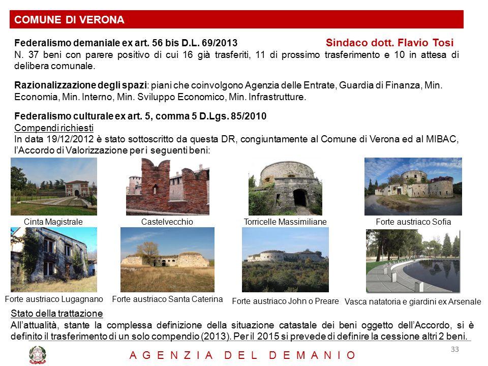 Sindaco dott. Flavio Tosi COMUNE DI VERONA 33 A G E N Z I A D E L D E M A N I O Federalismo demaniale ex art. 56 bis D.L. 69/2013 N. 37 beni con parer