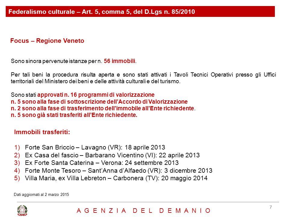 Dati aggiornati al 2 marzo 2015 Focus – Regione Veneto Federalismo culturale – Art. 5, comma 5, del D.Lgs n. 85/2010 77 A G E N Z I A D E L D E M A N